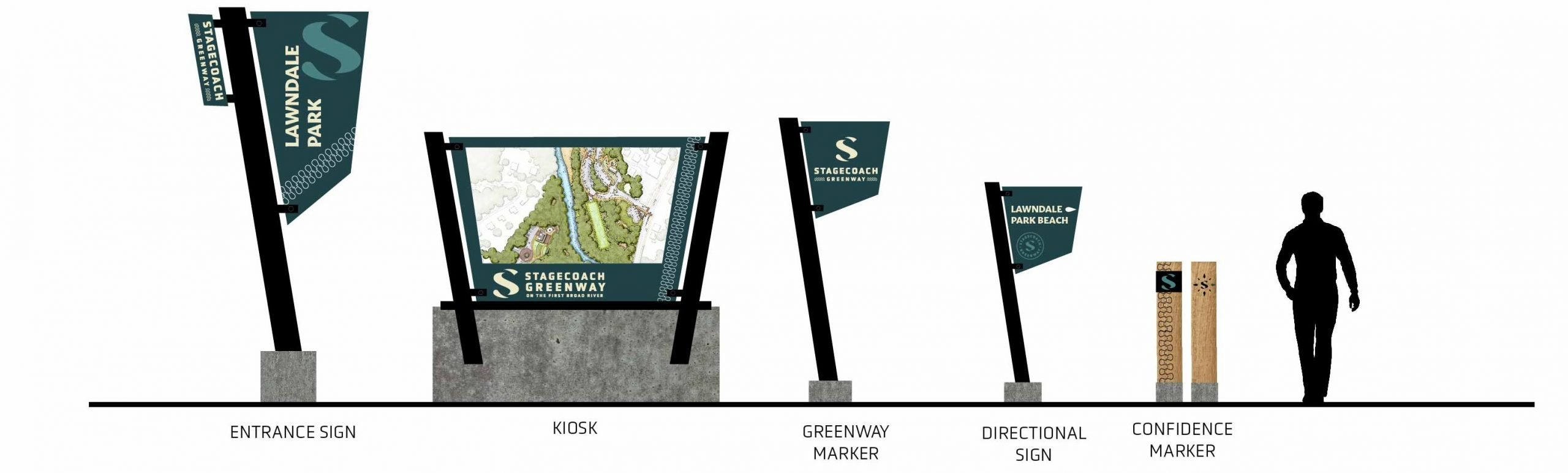 Stagecoach Greenway Sign Concepts