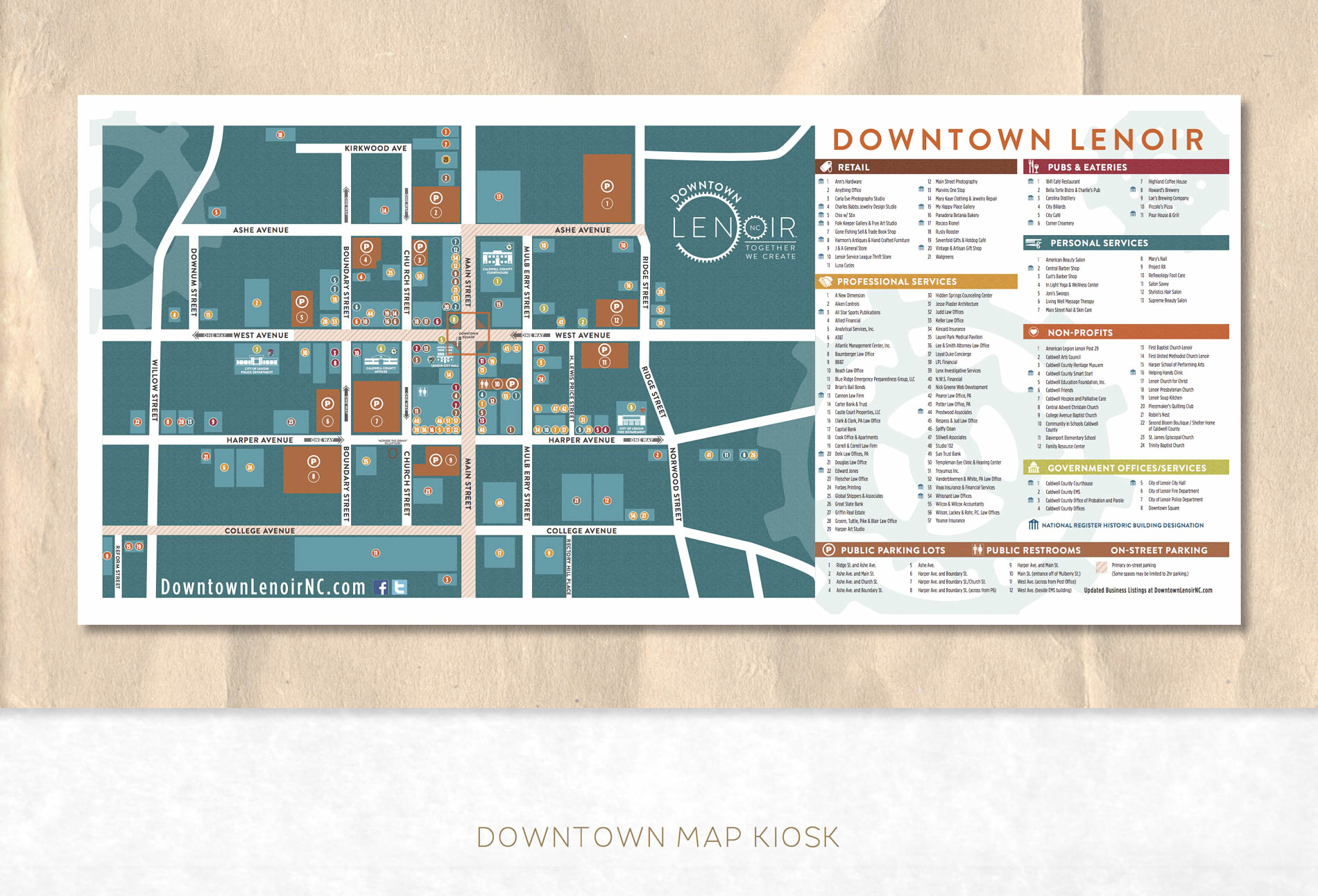 kiosk downtown place branding community branding