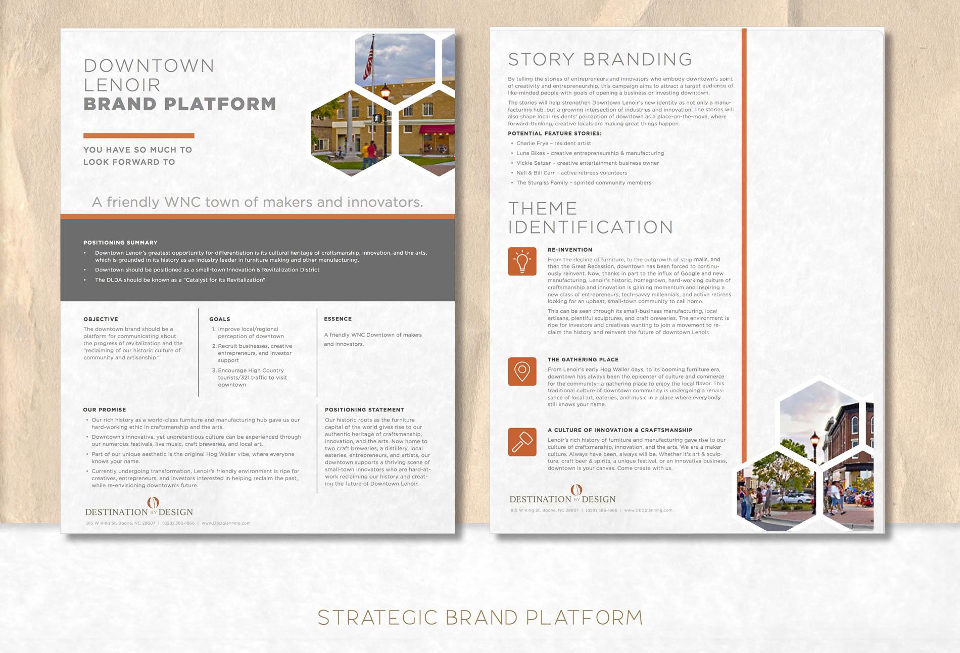 brand platform place branding